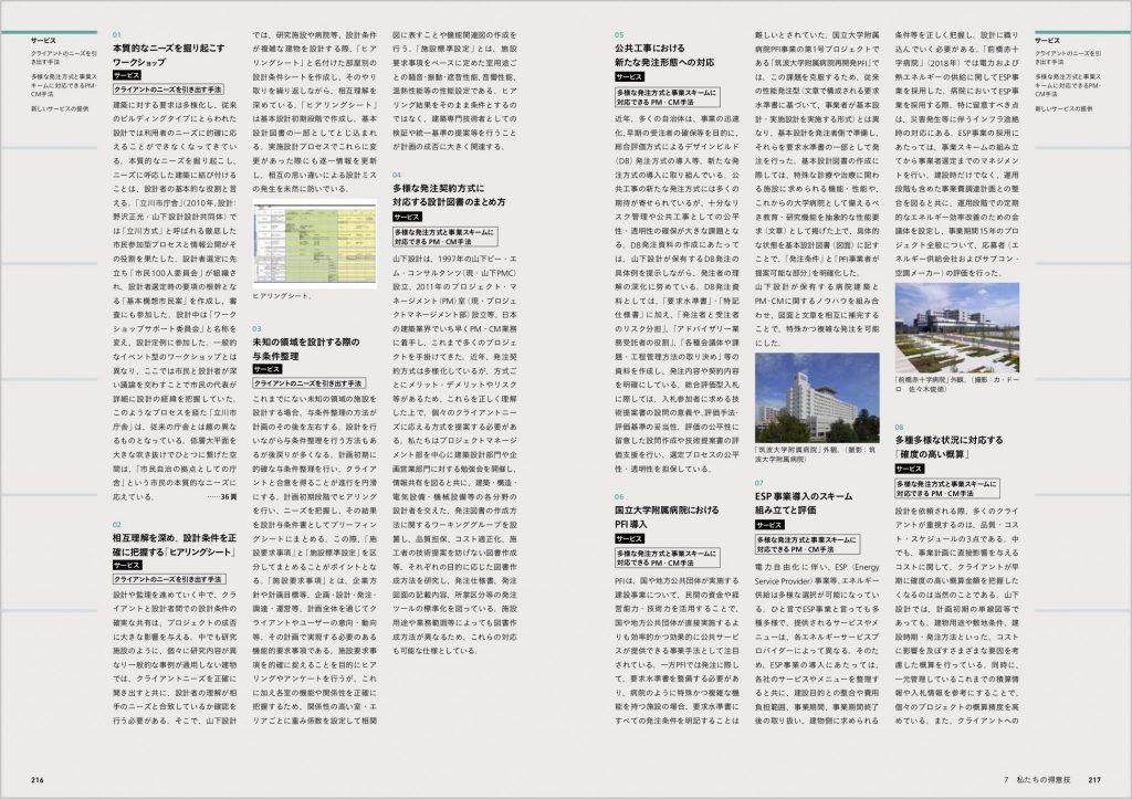 新建築 2019年5月別冊