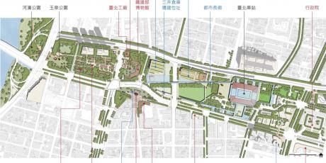 專案計畫:「西區門戶計畫」、台北市政府都市發展局