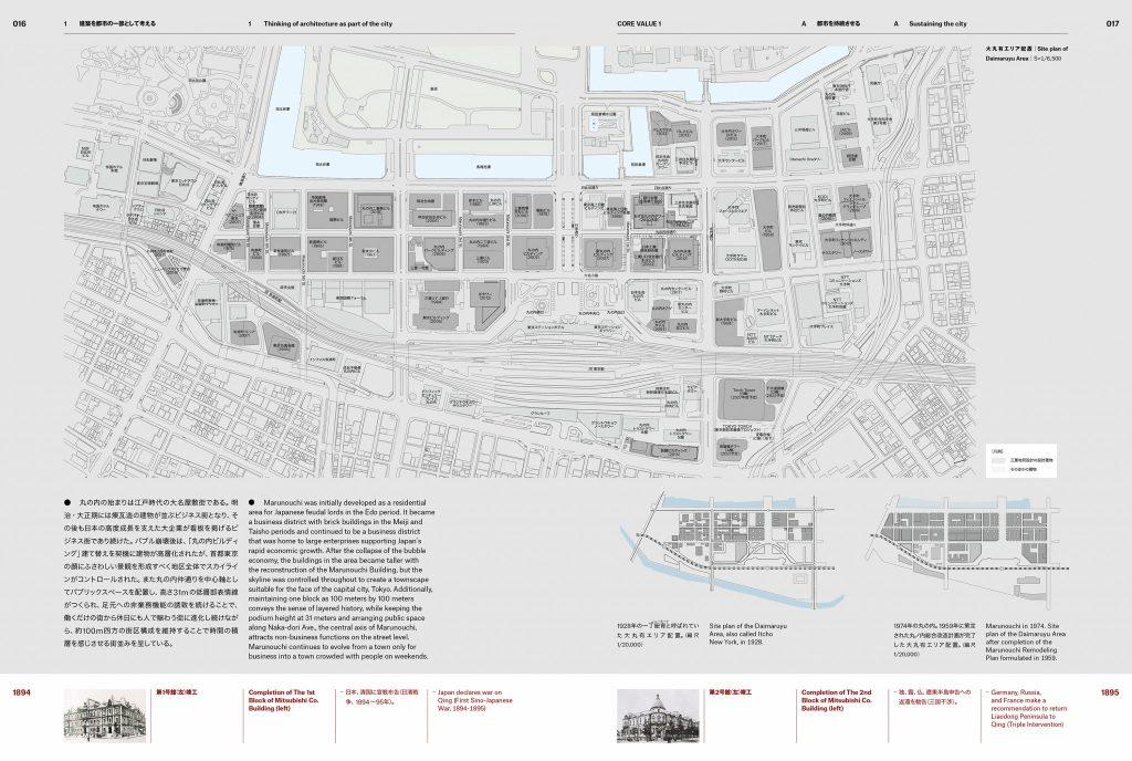 『新建築』2020年9月別冊「思う力 未来へつなぐ」 大丸有エリア配置図