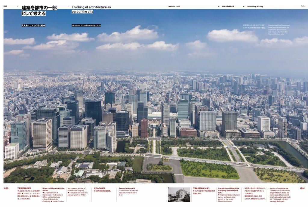 『新建築』2020年9月別冊「思う力 未来へつなぐ」 大丸有エリア空撮
